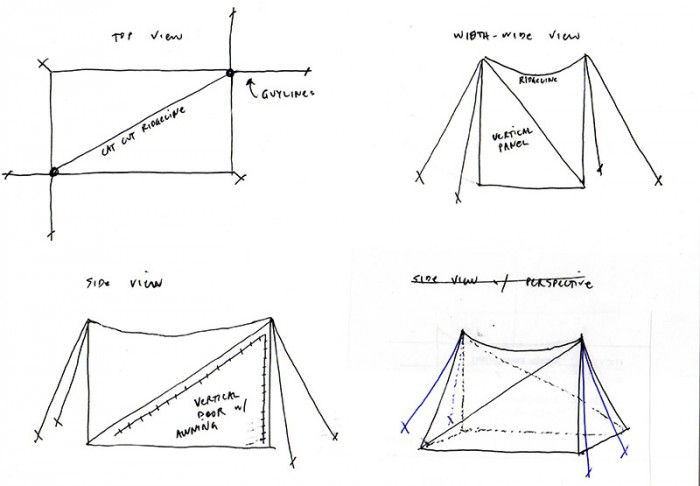 Sierra Designs Midsegrity concept developed with Skurka