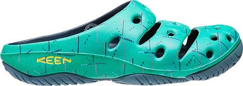 keen-pdx-sandal