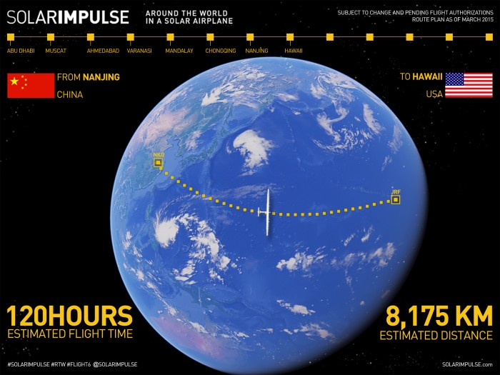 Solar Impulse hawaii route