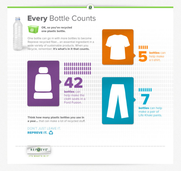 Every_Bottle_Counts