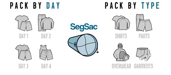 SegSac Stuff Sack from Gobi Gear