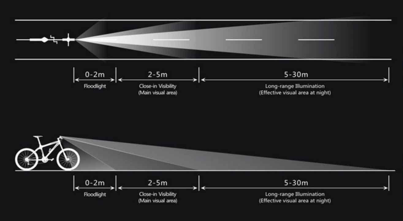 beam-pattern