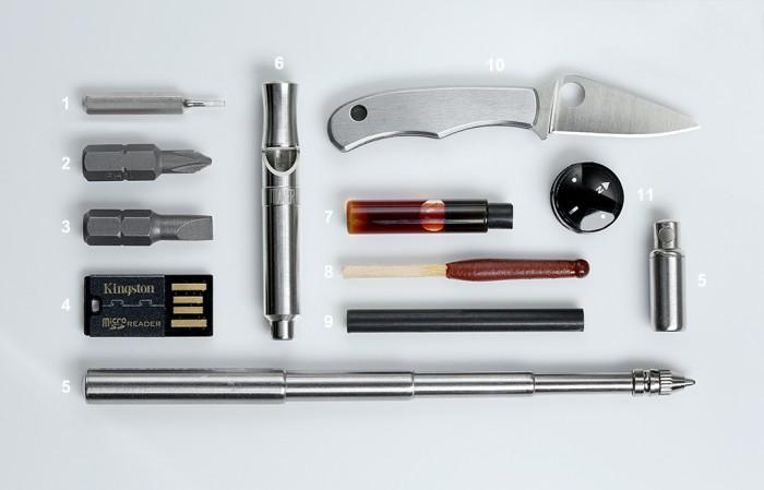 survial tools in wallet