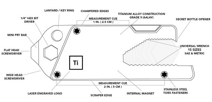 TPT design