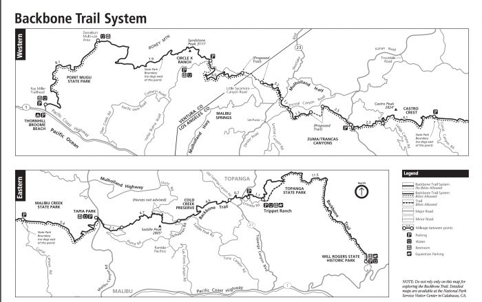 backbone trail system santa monica