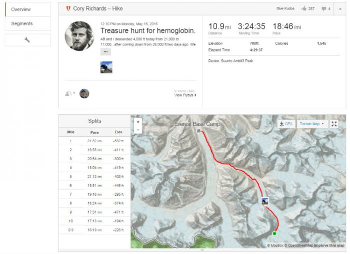 everest strava data cory richards