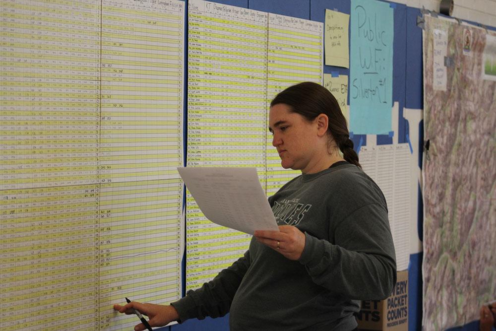 A volunteer updates runners' progress in the high school gym during the 2016 Hardrock 100. Photo by Alex Kurt