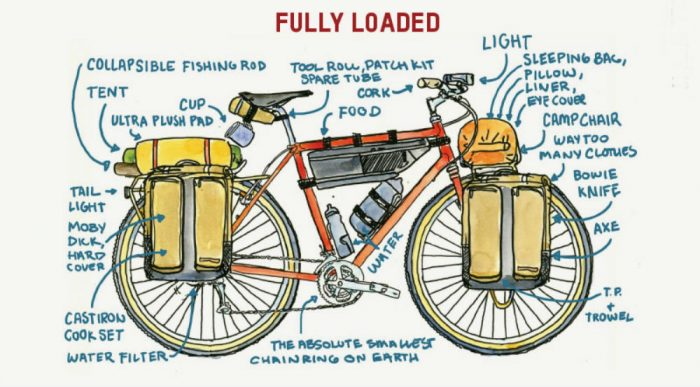 Bikepacking Made Easy An Illustrated How To Gearjunkie