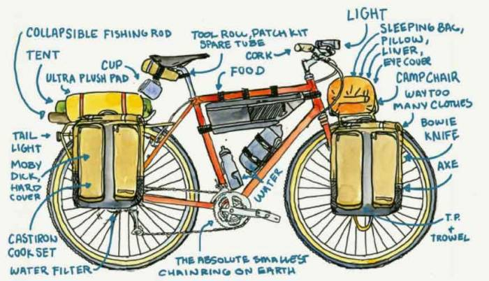 bike-packing setup