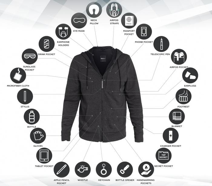 baubax 2.0 travel jacket