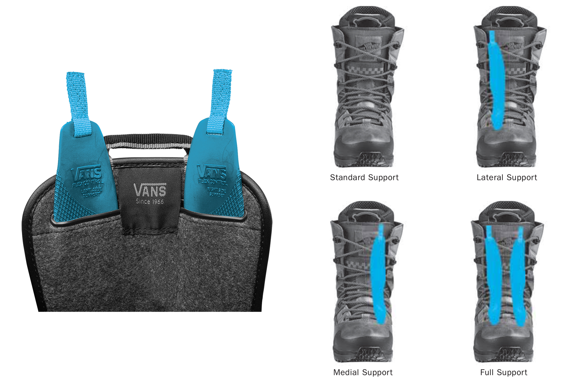 733e04806f1 First Look: Vans Breathable, Variable Flex Snowboard Boot | GearJunkie