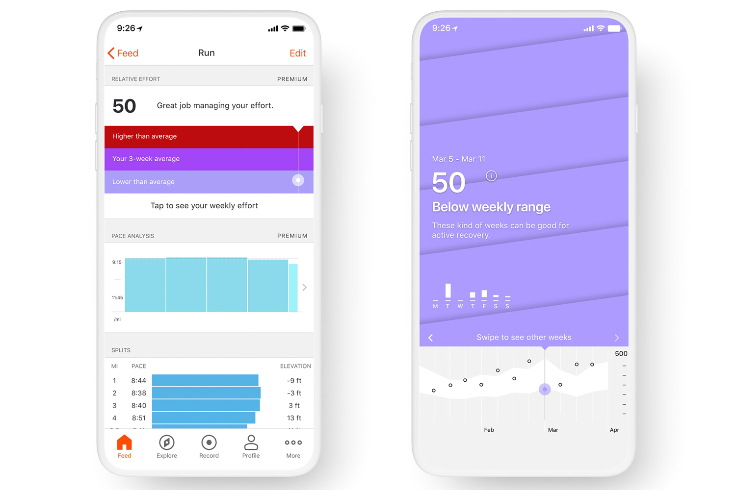 Ultimate Metric': Strava Revamps Suffer Score With 'Relative
