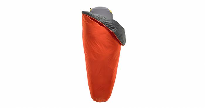 Thermarest Proton Camp Blanket