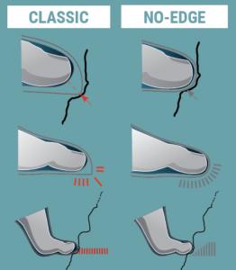 La Sportiva No-Edge Climbing Shoe Technology