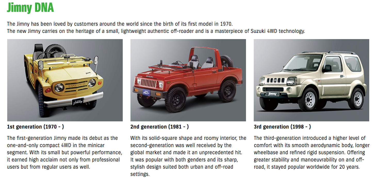 2020 Suzuki Jimny One Of The Best Non-US Off-Roaders >> Why Must You Tease Us The Awesome 2019 Suzuki Jimny We Can T Have