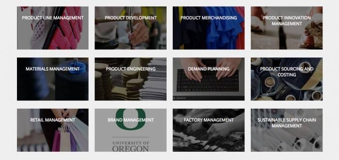 sports product management