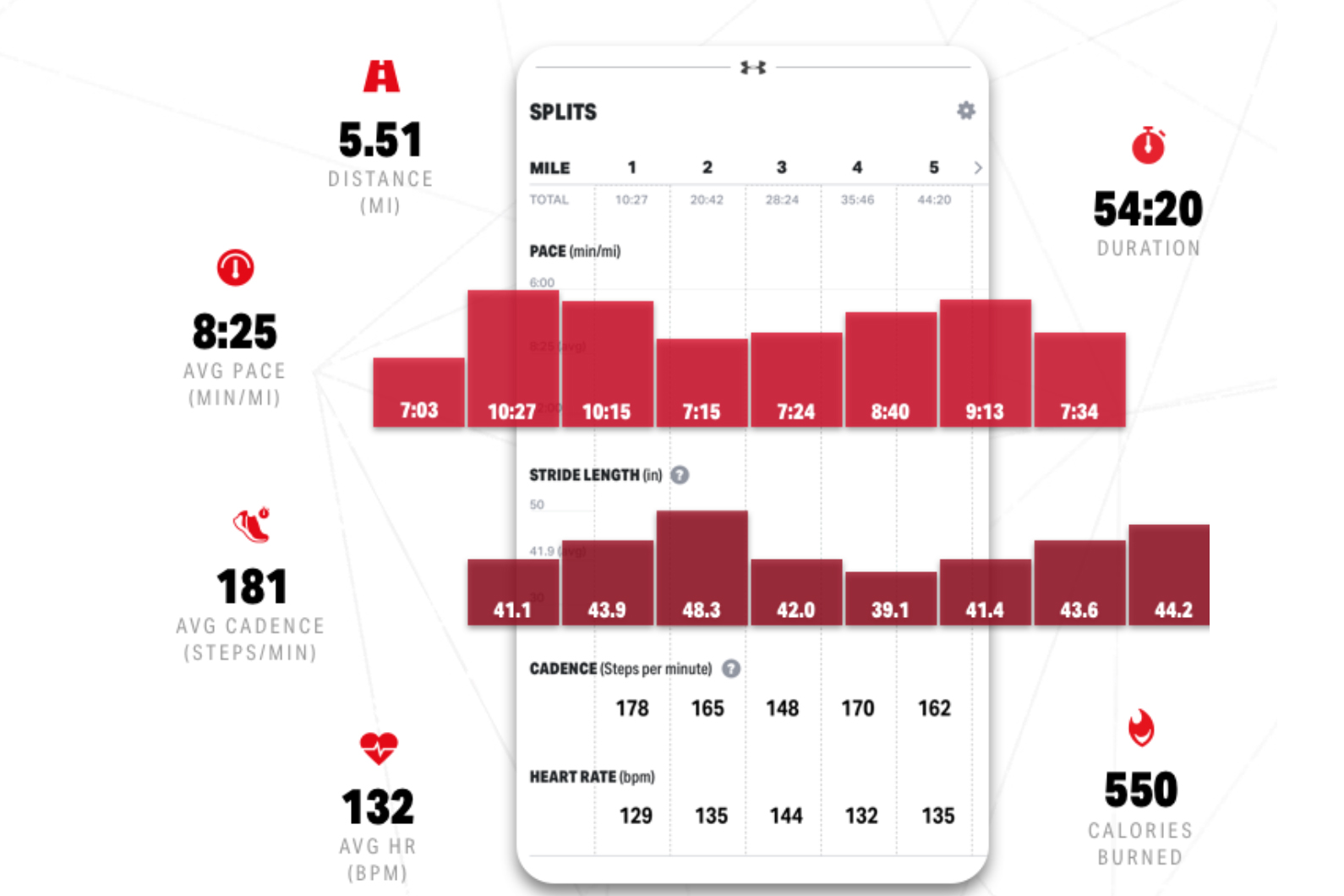 Max Data: Under Armour Headphones Pair With Shoes, Watch ... on running app, alarm clock plus app, star chart app, keeper app, map with legend scale title, mio heart monitor app, gain fitness app, light magnifier app, gym hero app, spark people app, cyclemeter heart app,