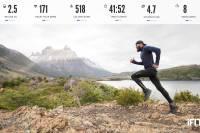 Treadmill Training: Why I Became a 'Virtual Coach' Convert