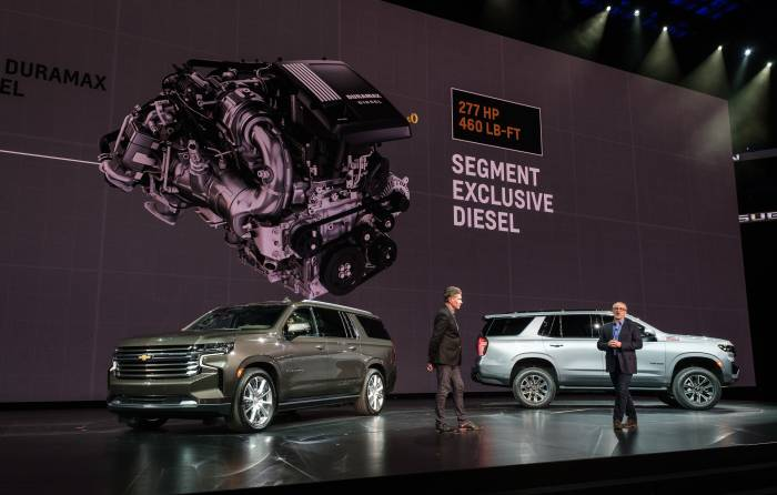 2021 Chevrolet Suburban and Tahoe Reveals
