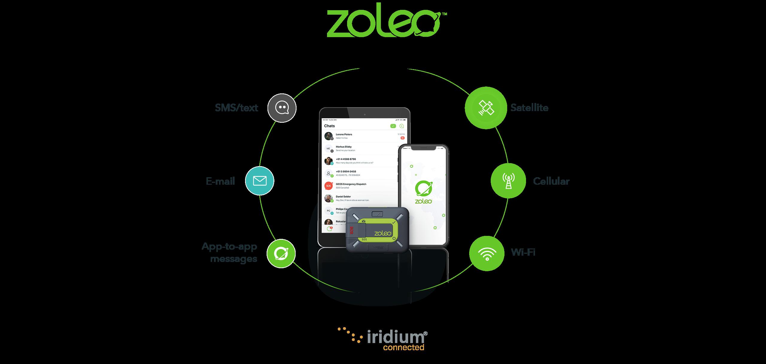ZOLEO How It Works