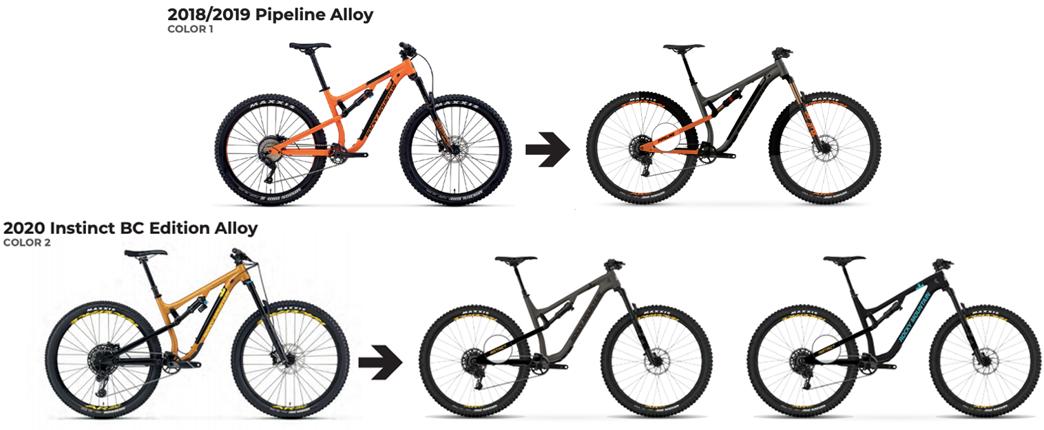 Rocky Mountain bike recall colors