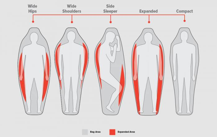 Big Agnes Torchlight-diagram-2020