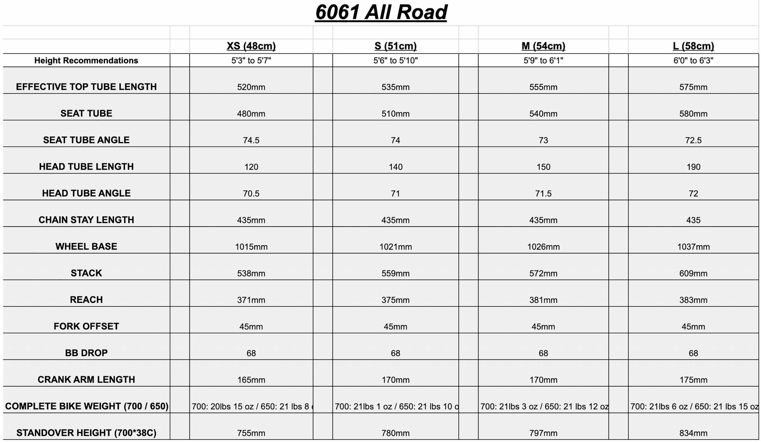 State_Bicycle_Co_6061_All_road_Geometry