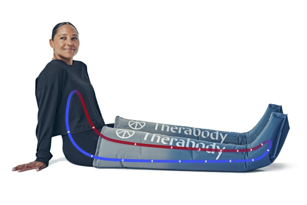 therabody recoveryair compression pants