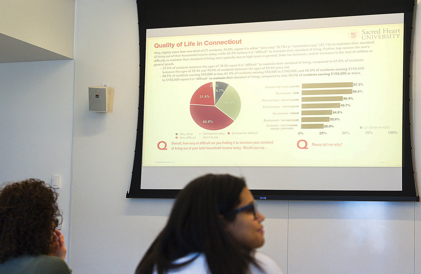 New SHU Poll Examines CT's Top Issues