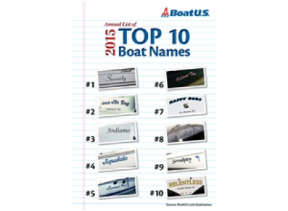 BoatUS Announces 2015 List of Top Ten Boat Names