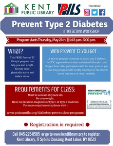 Interactive Workshop on Preventing Type 2 Diabetes