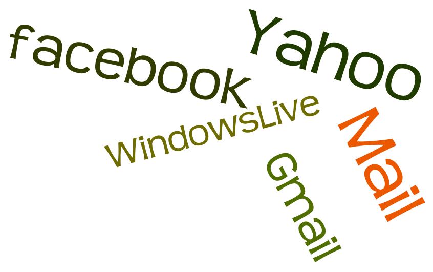 webmail target word cloud