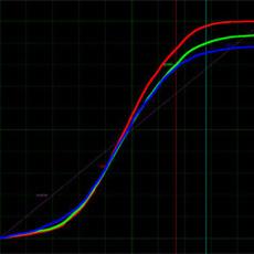 ColorManagement for Nuke 0.0.0