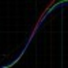 ColorManagement for Nuke 0.0.1