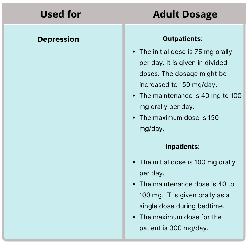 Amitriptyline dosage for adults