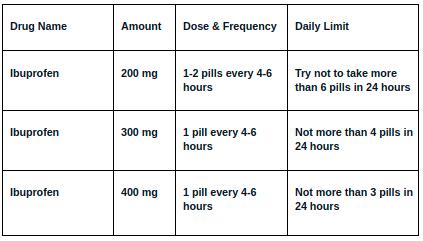 Adult Dosage