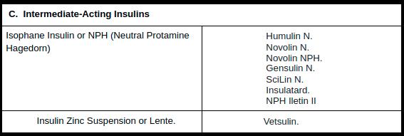 Intermediate-Acting Insulins