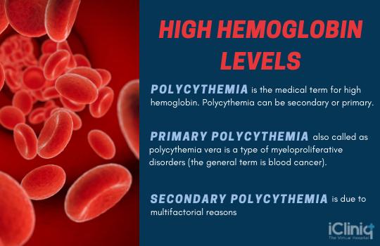 polycythemia