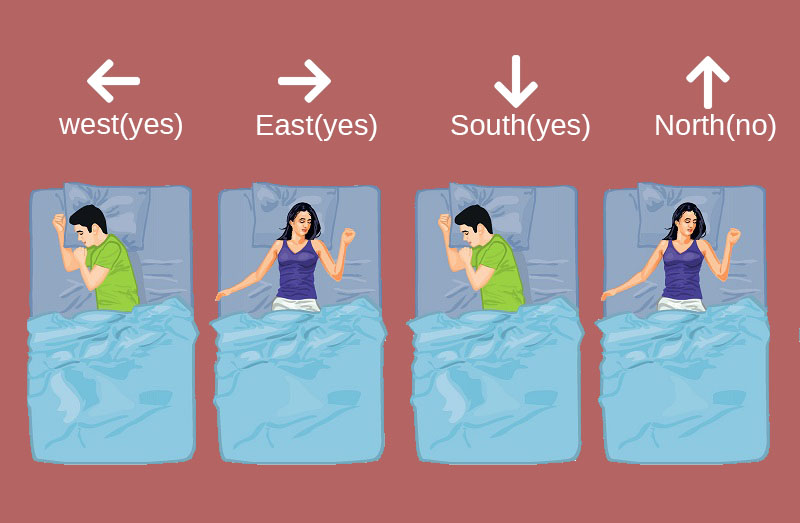What Are the Best Sleep Directions?