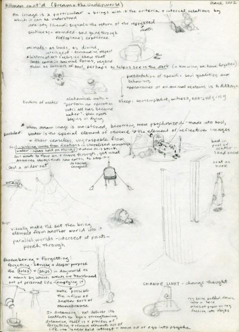 Charlotte Schulz : Sketchbook : 1995-2006