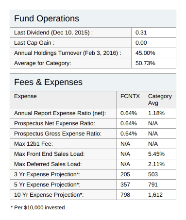 Mutual fund operation and expenses
