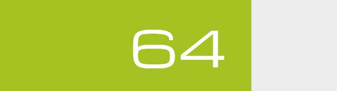 Overall Score - 64