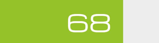 Overall Score - 68