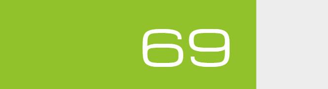 Overall Score - 69