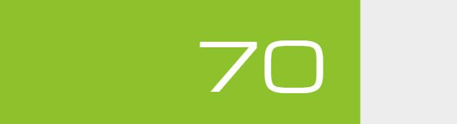 Valuation Rank - 70