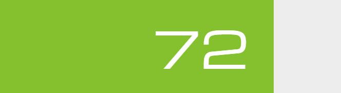 Overall Score - 72