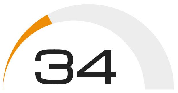 Overall Score - 34