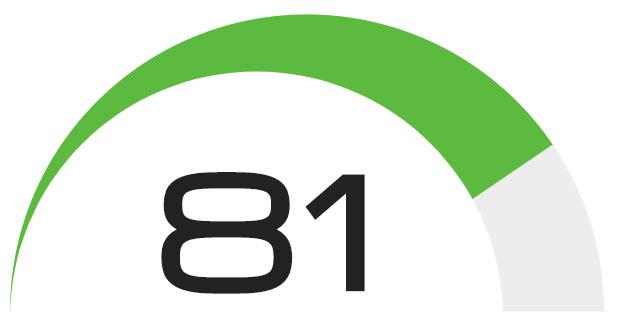 Overall Score - 81