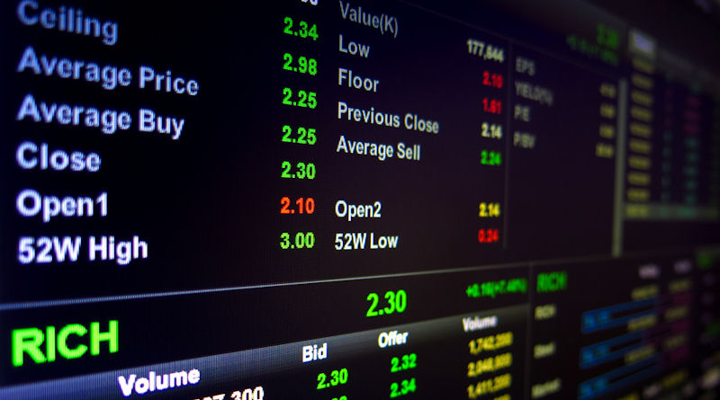 Markets little moved at start