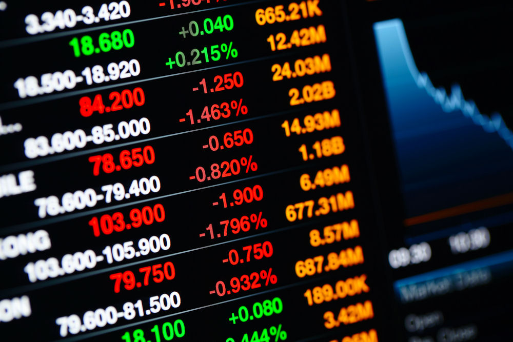Markets slightly lower to close out the week